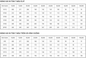 Báo giá in phiếu bảo hành chất lượng uy tín giá rẻ nhất tại Hà Nội