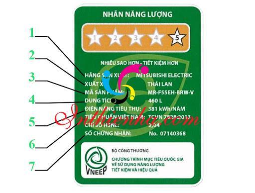 Thông tin quy định hiển thị trên nhãn năng lượng