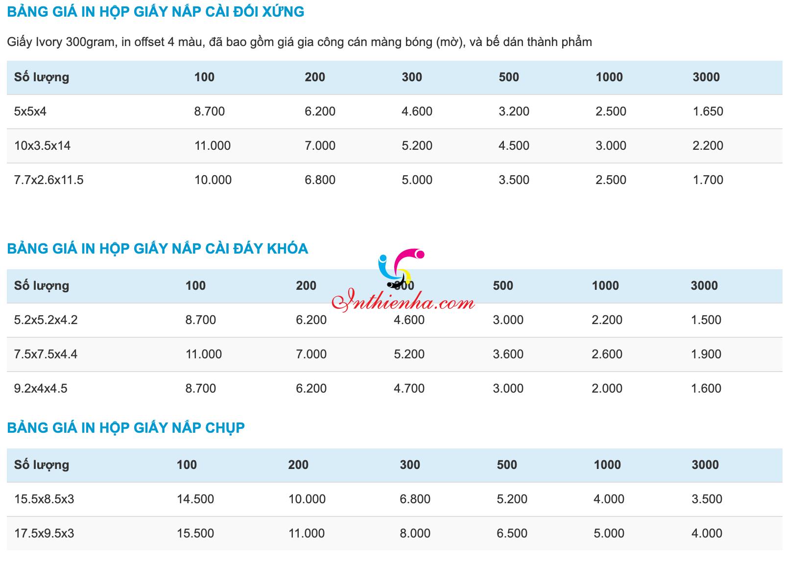 Bảng báo giá in hộp giấy 2020 tại Thiên Hà
